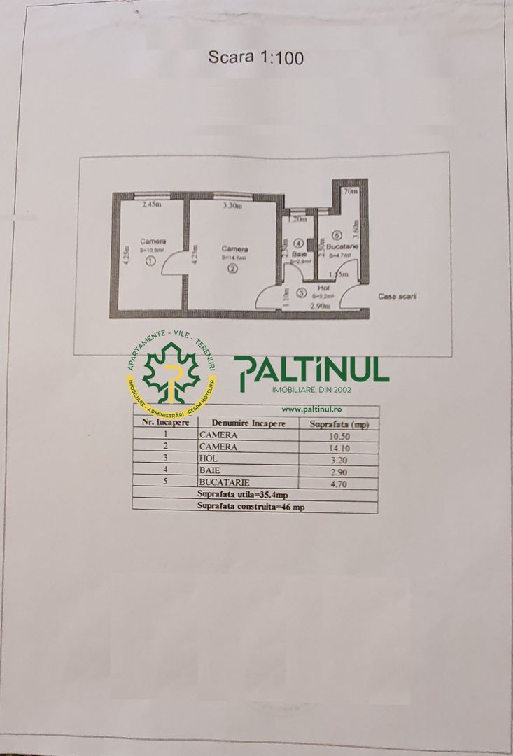Apartament doua camere, zona Rahovei – Ostirii